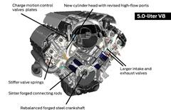 2015-17 Coyote Mustang Engine Specs: 5.0L V8