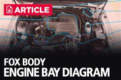 Fox Body Engine Bay Diagram (1986-1993)