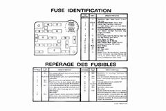Mustang Fuse Box ID Decals