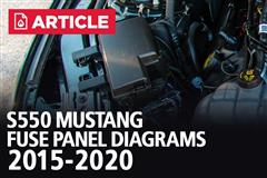 S550 Mustang Fuse Panel Diagrams | 2015-21